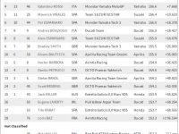 Kado Perpisahan dengan Yamaha, Lorenzo Juara di MotoGP Valencia